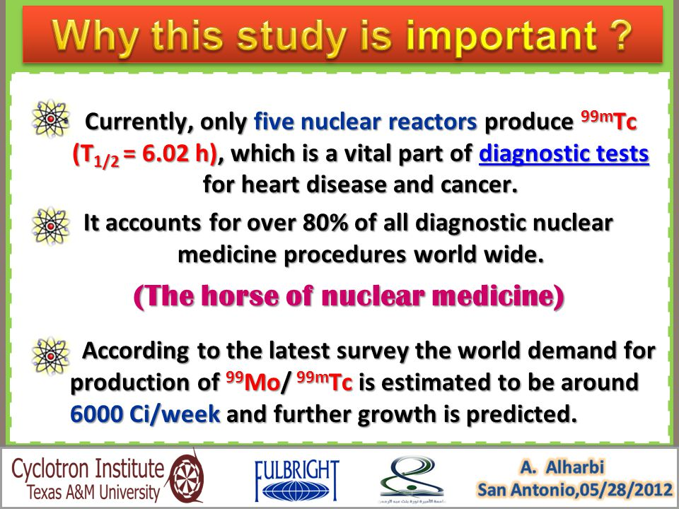 Currently, only five nuclear reactors produce 99m Tc (T 1/2 = 6.02 h), which is a vital part of diagnostic tests for heart disease and cancer.