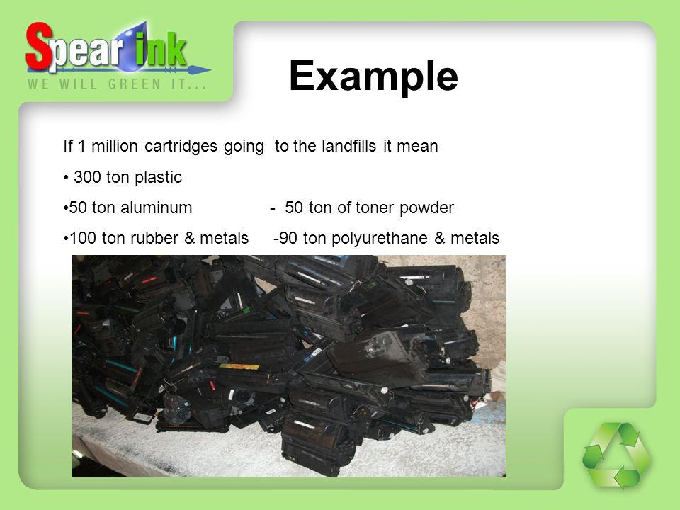 Example If 1 million cartridges going to the landfills it mean 300 ton plastic 50 ton aluminum - 50 ton of toner powder 100 ton rubber & metals -90 to