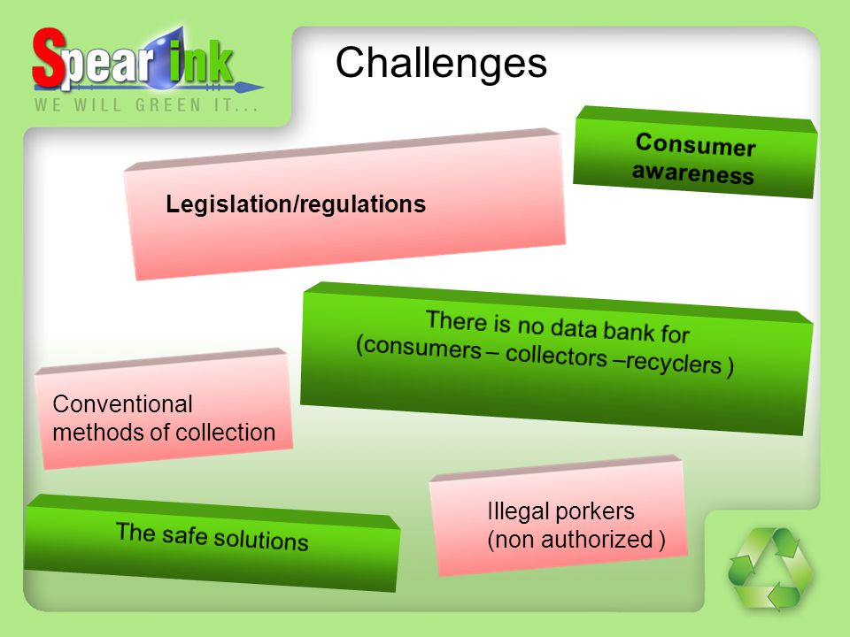 Challenges Legislation/regulations Illegal porkers (non authorized ) Conventional methods of collection