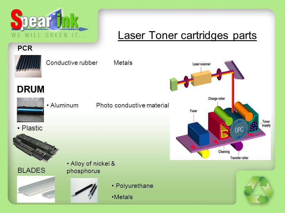 Laser Toner cartridges parts DRUM Aluminum Photo conductive material Alloy of nickel & phosphorus BLADES Polyurethane Metals Plastic PCR Conductive ru