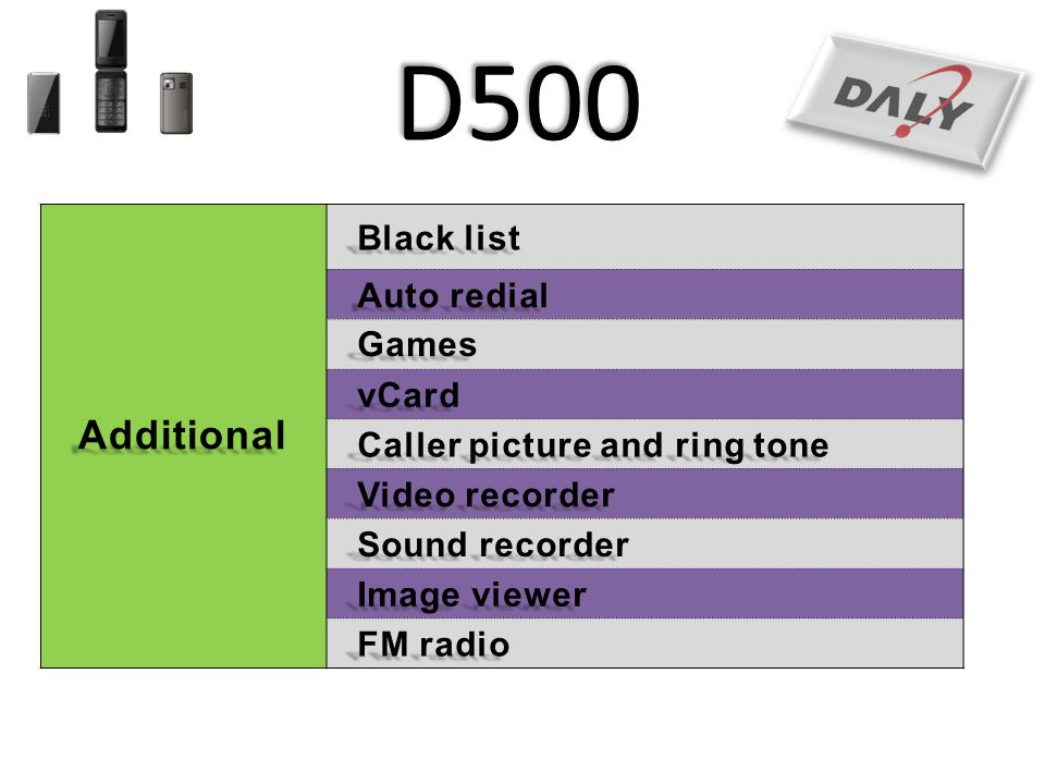 D500 Black list Auto redial Games vCard Caller picture and ring tone Video recorder Sound recorder Image viewer FM radio