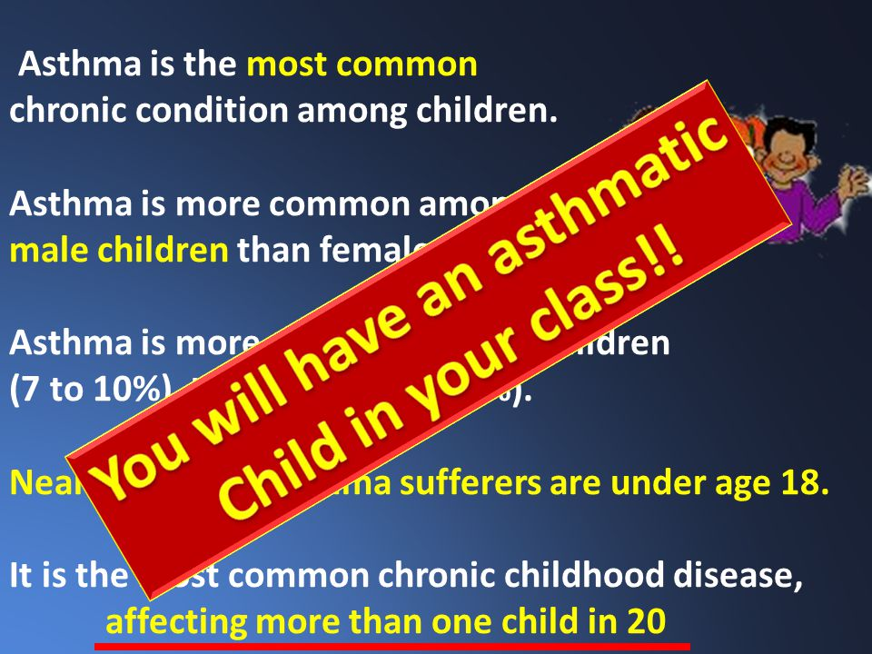 Asthma is the most common chronic condition among children. Asthma is more common among male children than female children. Asthma is more common amon