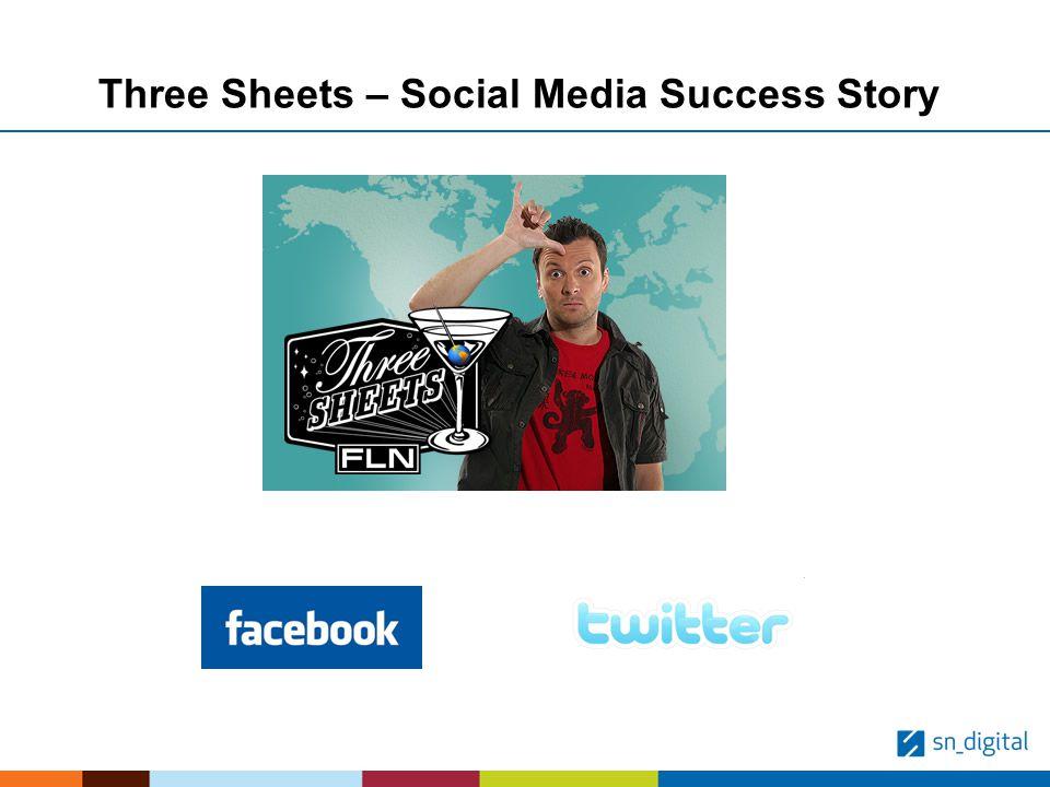 Three Sheets – Social Media Success Story