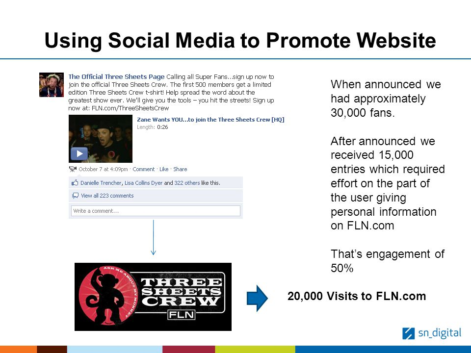 Using Social Media to Promote Website When announced we had approximately 30,000 fans.