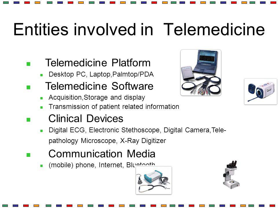 Entities involved in Telemedicine Telemedicine Platform Desktop PC, Laptop,Palmtop/PDA Telemedicine Software Acquisition,Storage and display Transmiss