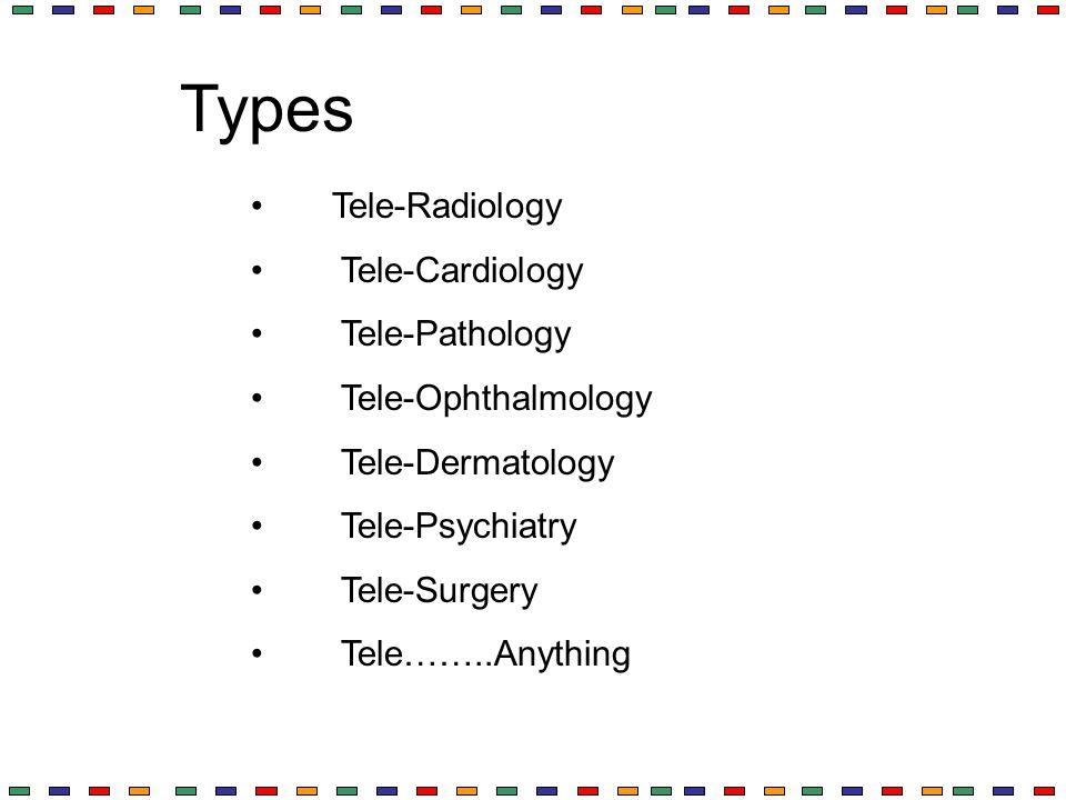 Tele-Radiology Tele-Cardiology Tele-Pathology Tele-Ophthalmology Tele-Dermatology Tele-Psychiatry Tele-Surgery Tele……..Anything Types