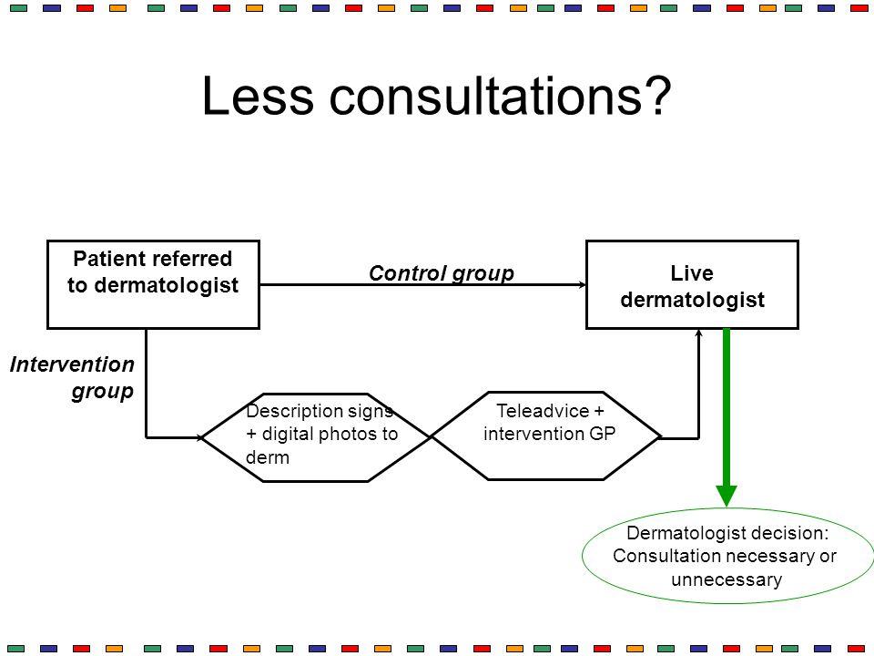 Less consultations? Live dermatologist Patient referred to dermatologist Control group Intervention group Description signs + digital photos to derm T
