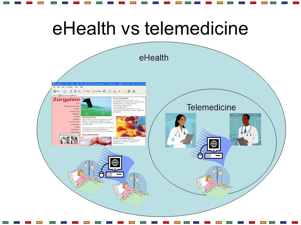 eHealth vs telemedicine eHealth Telemedicine