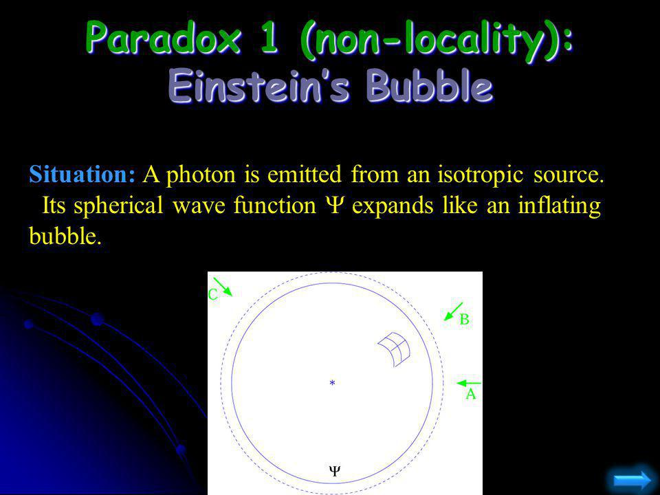 Paradox 1 (non-locality): Einsteins Bubble Situation: A photon is emitted from an isotropic source. Its spherical wave function expands like an inflat