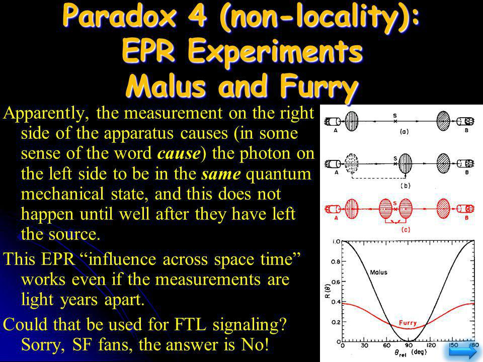 Paradox 4 (non-locality): EPR Experiments Malus and Furry Apparently, the measurement on the right side of the apparatus causes (in some sense of the