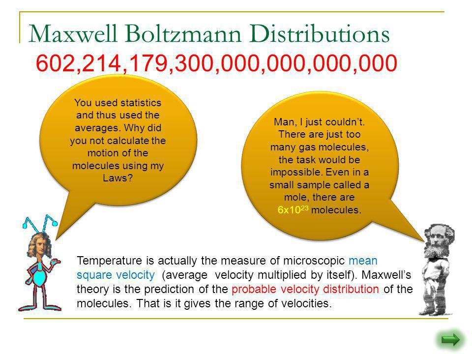 Maxwell Boltzmann Distributions Temperature is actually the measure of microscopic mean square velocity (average velocity multiplied by itself). Maxwe