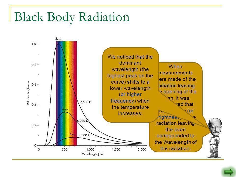 a description of the black body radiation No description by michaela grillo on 8 june 2015 tweet comments (0) black body radiation max planck was a theoretical physicist who studied thermodynamics.