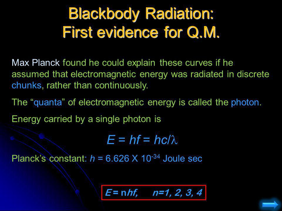 Blackbody Radiation: First evidence for Q.M. Max Planck found he could explain these curves if he assumed that electromagnetic energy was radiated in