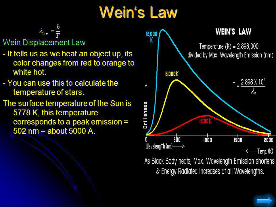 Weins Law Wein Displacement Law - It tells us as we heat an object up, its color changes from red to orange to white hot. - You can use this to calcul