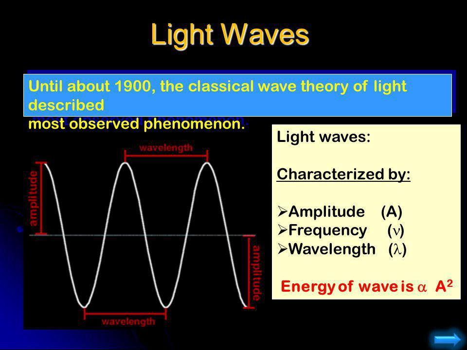 Light Waves Until about 1900, the classical wave theory of light described most observed phenomenon. Light waves: Characterized by: Amplitude (A) Freq