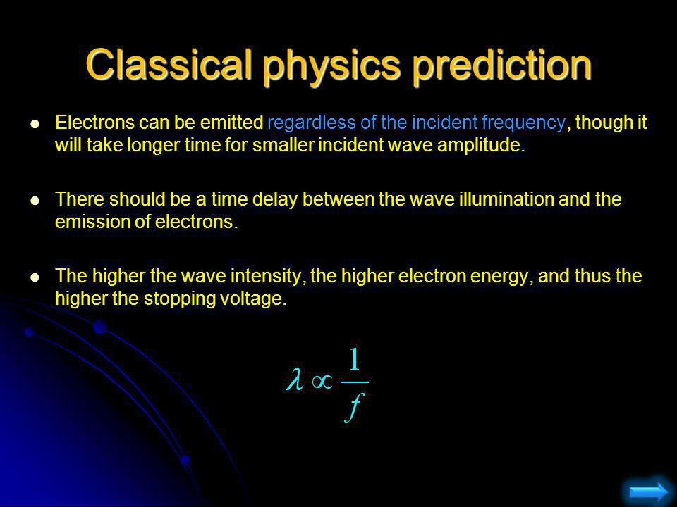 Classical physics prediction Electrons can be emitted regardless of the incident frequency, though it will take longer time for smaller incident wave