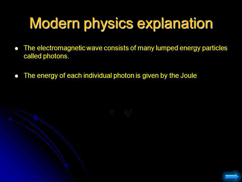 Modern physics explanation The electromagnetic wave consists of many lumped energy particles called photons. The energy of each individual photon is g