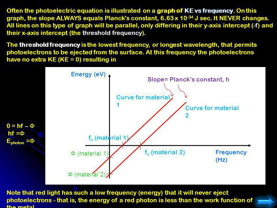 Curve for material 2 Curve for material 1 Slope= Plancks constant, h f o (material 2) f o (material 1) Φ (material 1) Φ (material 2) Frequency (Hz) En