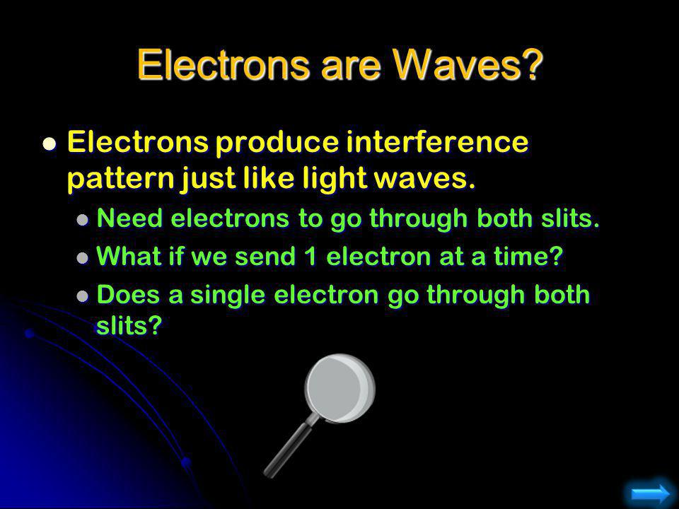 Electrons are Waves? Electrons produce interference pattern just like light waves. Electrons produce interference pattern just like light waves. Need