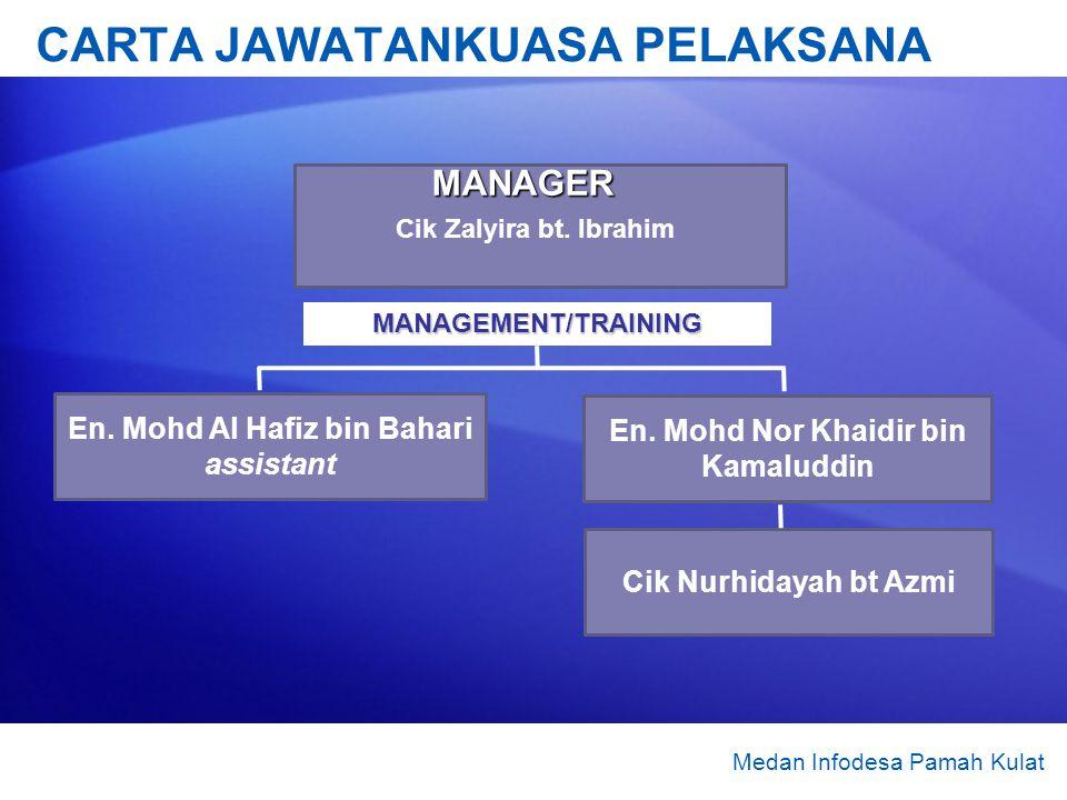 CARTA JAWATANKUASA PELAKSANA Medan Infodesa Pamah Kulat En. Mohd Nor Khaidir bin Kamaluddin En. Mohd Al Hafiz bin Bahari assistant MANAGEMENT/TRAINING