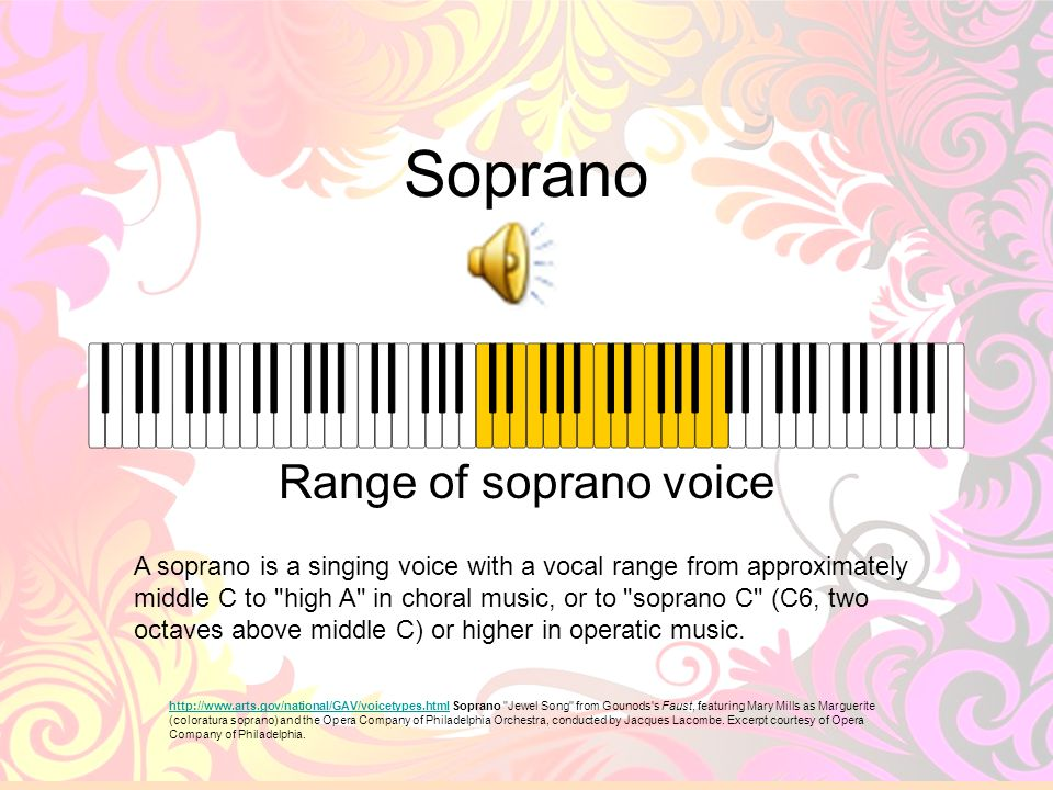 23 Soprano Range of soprano voice A soprano is a singing voice with a vocal range from approximately middle C to