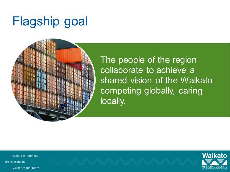 The people of the region collaborate to achieve a shared vision of the Waikato competing globally, caring locally.