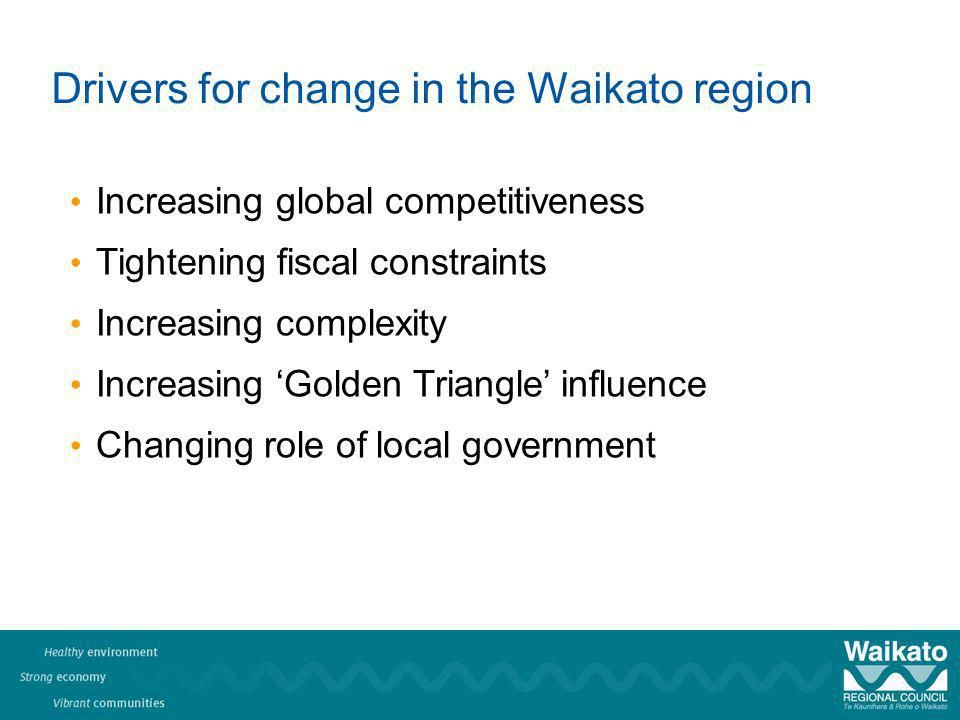 Drivers for change in the Waikato region Increasing global competitiveness Tightening fiscal constraints Increasing complexity Increasing Golden Triangle influence Changing role of local government