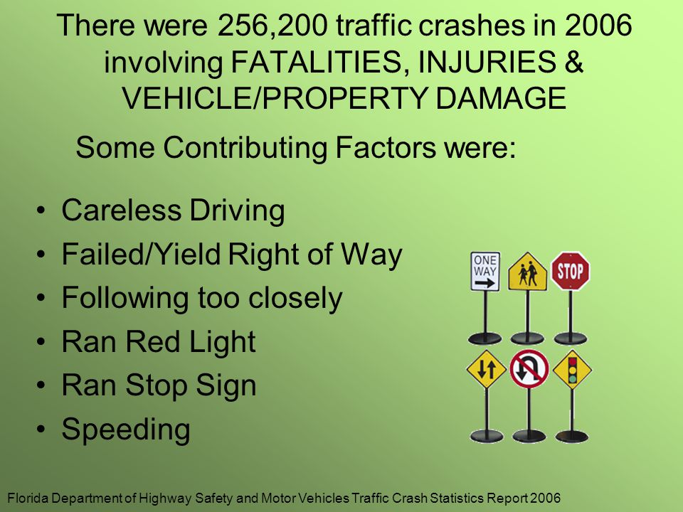 In 2006, there were 22,858 ALCOHOL RELATED CRASHES in Florida 11,446 involved injuries or death In 2006, there were 2,103 traffic deaths of drivers an