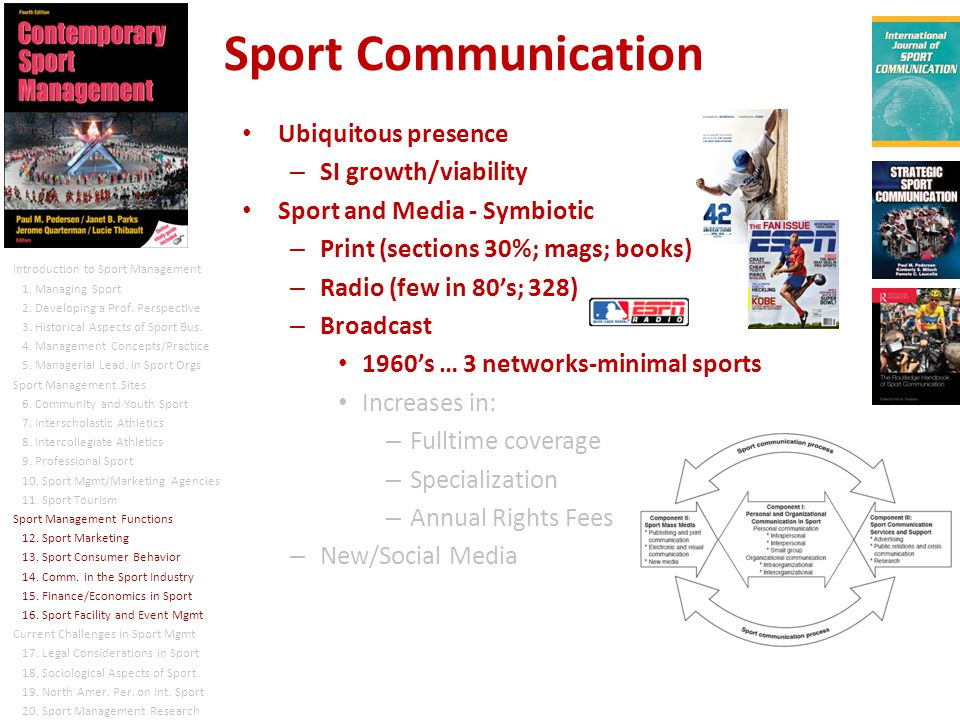 Sport Communication Ubiquitous presence – SI growth/viability Sport and Media - Symbiotic – Print (sections 30%; mags; books) – Radio (few in 80s; 328) – Broadcast 1960s … 3 networks-minimal sports Increases in: – Fulltime coverage – Specialization – Annual Rights Fees – New/Social Media Introduction to Sport Management 1.