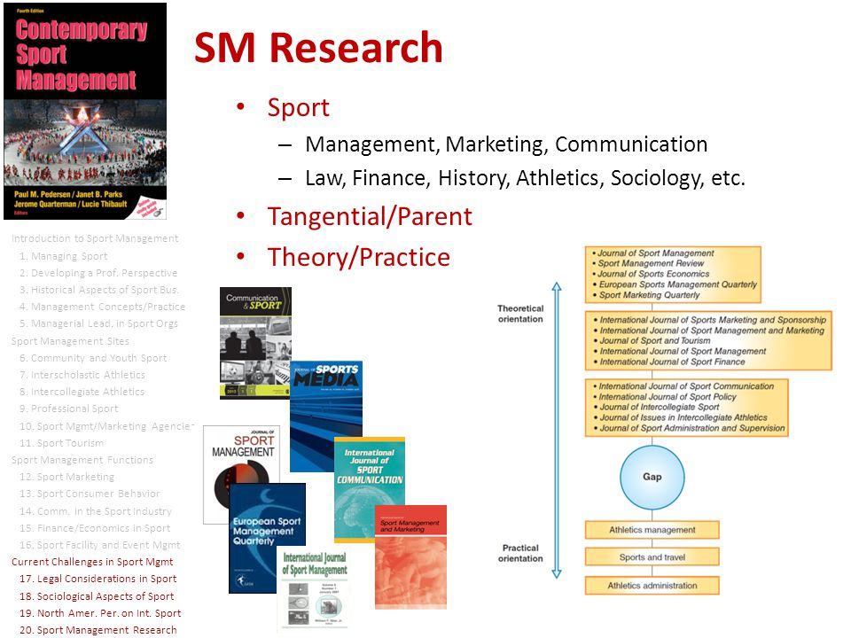 SM Research Sport – Management, Marketing, Communication – Law, Finance, History, Athletics, Sociology, etc.