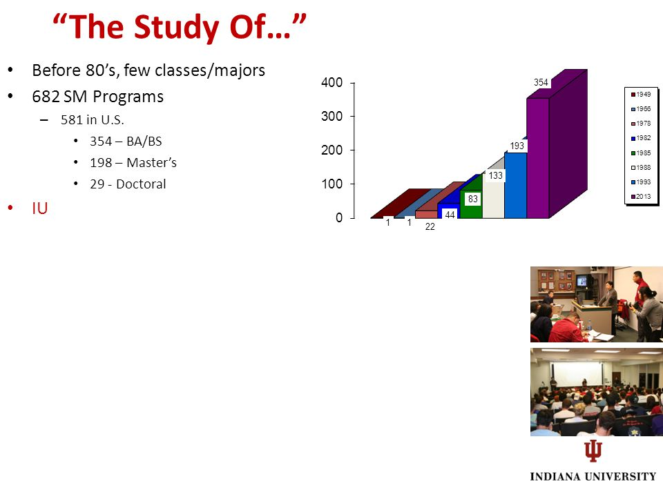 The Study Of… Before 80s, few classes/majors 682 SM Programs – 581 in U.S. 354 – BA/BS 198 – Masters 29 - Doctoral IU