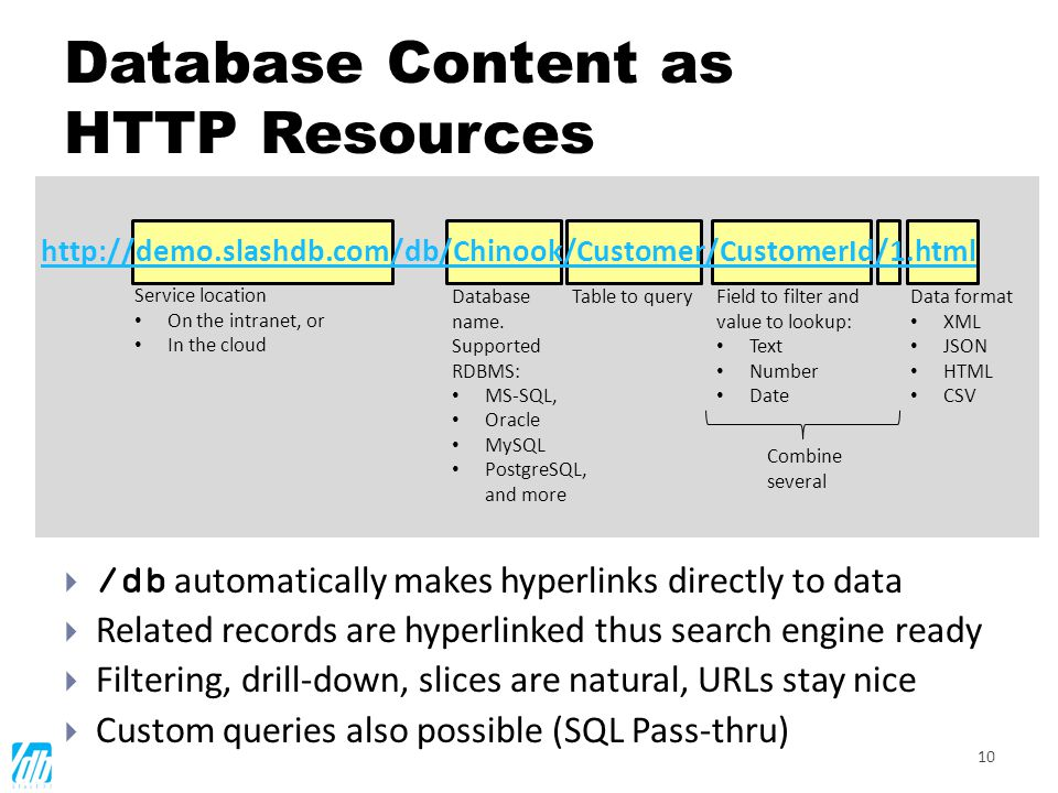 Database Content as HTTP Resources 10 http://demo.slashdb.com/db/Chinook/Customer/CustomerId/1.html Service location On the intranet, or In the cloud Database name.