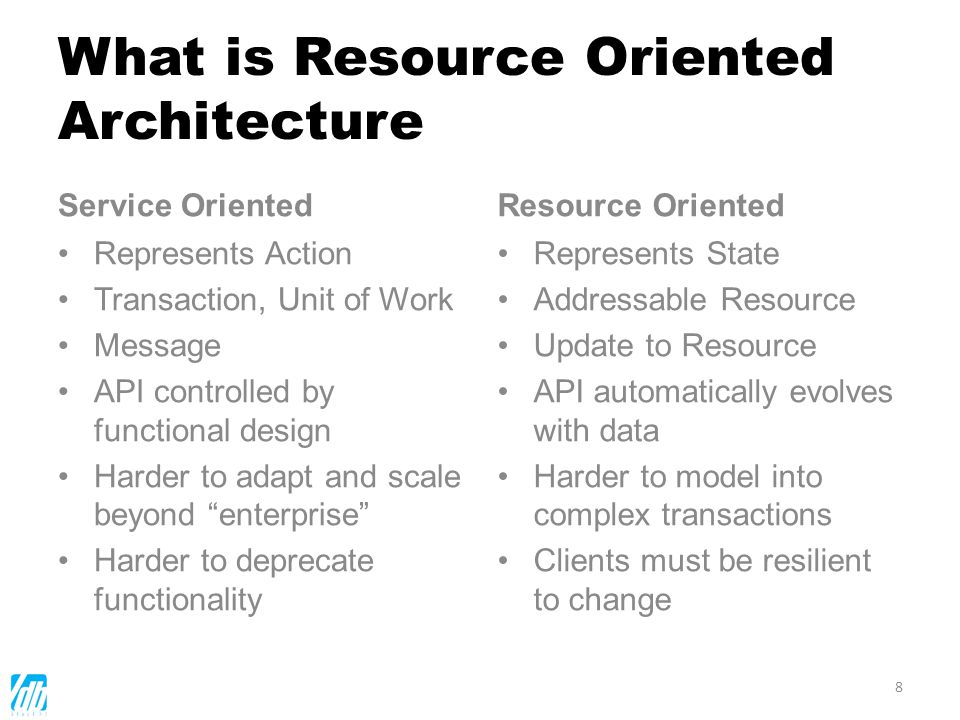 What is Resource Oriented Architecture Service Oriented Represents Action Transaction, Unit of Work Message API controlled by functional design Harder to adapt and scale beyond enterprise Harder to deprecate functionality Resource Oriented Represents State Addressable Resource Update to Resource API automatically evolves with data Harder to model into complex transactions Clients must be resilient to change 8