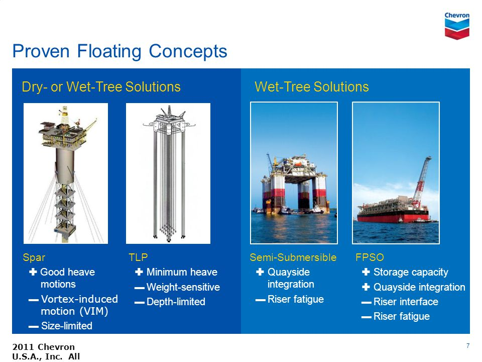 Proven Floating Concepts 2011 Chevron U.S.A., Inc. All rights reserved. 7 Wet-Tree SolutionsDry- or Wet-Tree Solutions Spar Good heave motions Vortex-