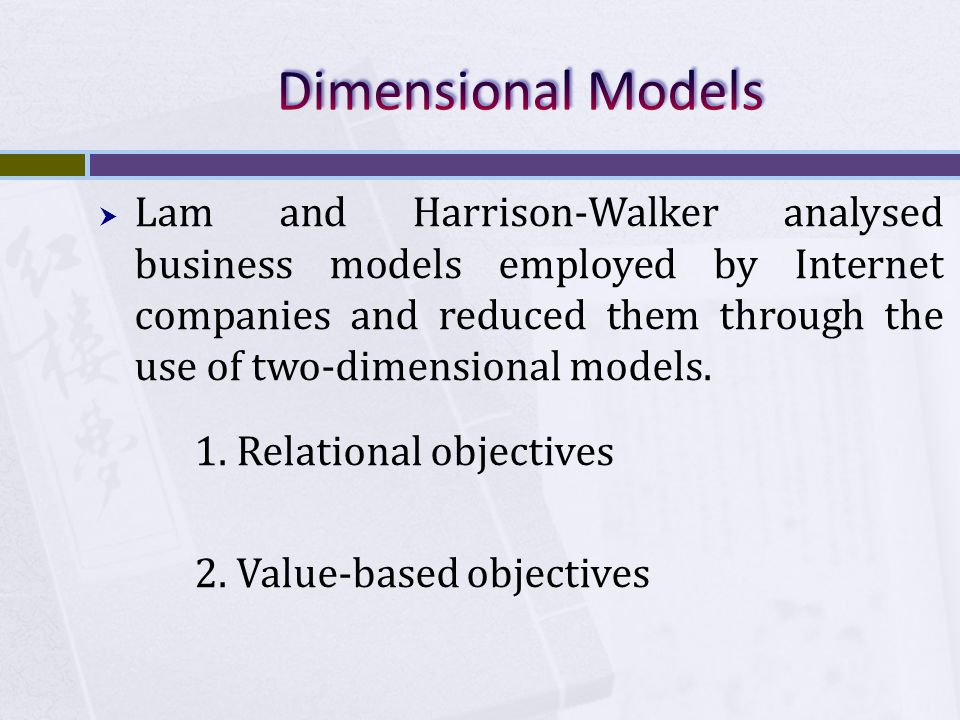 Lam and Harrison-Walker analysed business models employed by Internet companies and reduced them through the use of two-dimensional models.