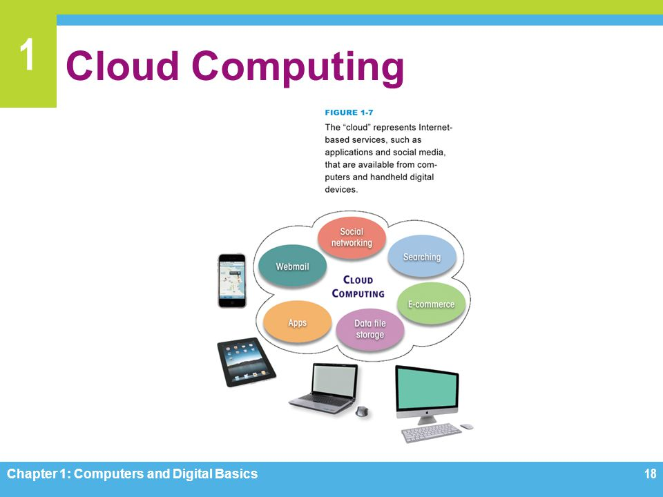 1 Cloud Computing Chapter 1: Computers and Digital Basics18