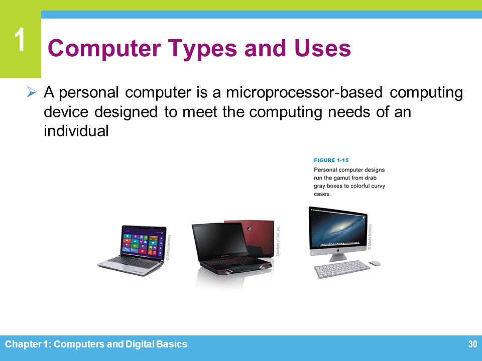 1 Computer Types and Uses A personal computer is a microprocessor-based computing device designed to meet the computing needs of an individual Chapter