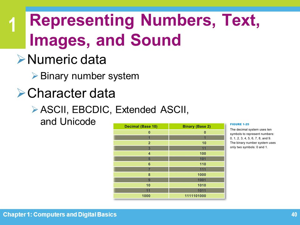 1 Representing Numbers, Text, Images, and Sound Numeric data Binary number system Character data ASCII, EBCDIC, Extended ASCII, and Unicode Chapter 1: