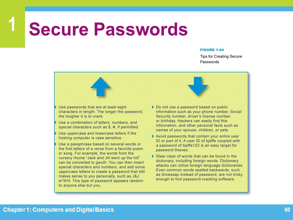 1 Secure Passwords Chapter 1: Computers and Digital Basics60