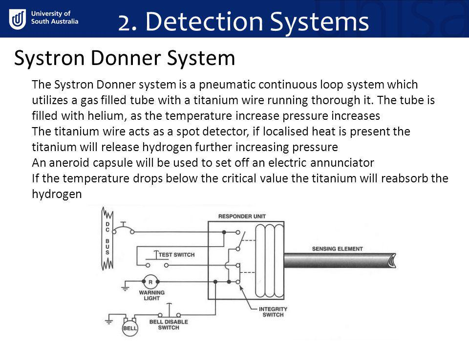 2. Detection Systems Systron Donner System The Systron Donner system is a pneumatic continuous loop system which utilizes a gas filled tube with a tit