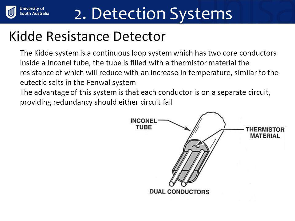 2. Detection Systems Kidde Resistance Detector The Kidde system is a continuous loop system which has two core conductors inside a Inconel tube, the t