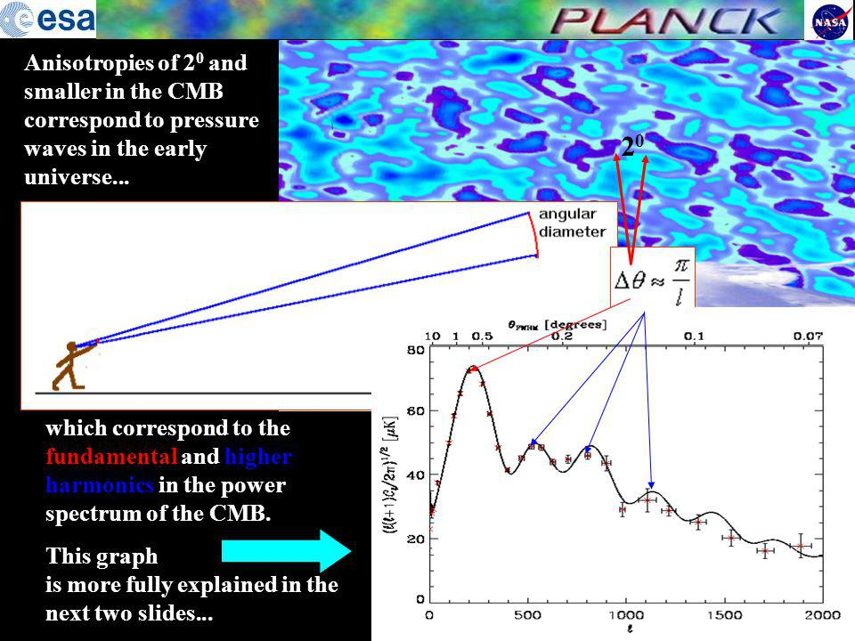 Slide courtesy of Mark Whittle, University of Virginia