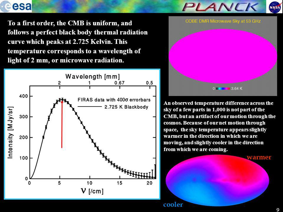Image credit: http://mail.jsd.k12.ca.us/bf/bflibrary/images/electromagnetic-spectrum.jpg CMB Although the early universe was bright and hot, the CMB s
