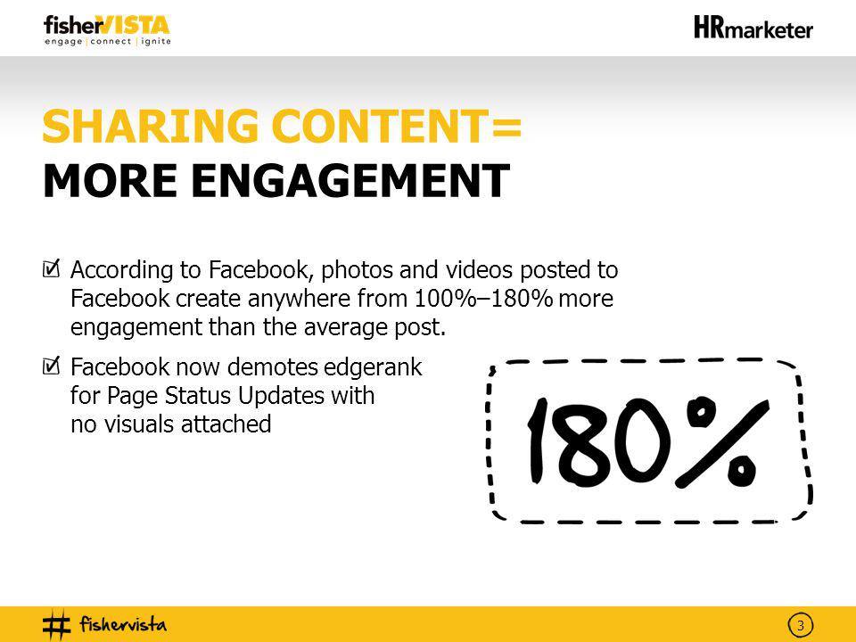 3 SHARING CONTENT= MORE ENGAGEMENT According to Facebook, photos and videos posted to Facebook create anywhere from 100%–180% more engagement than the