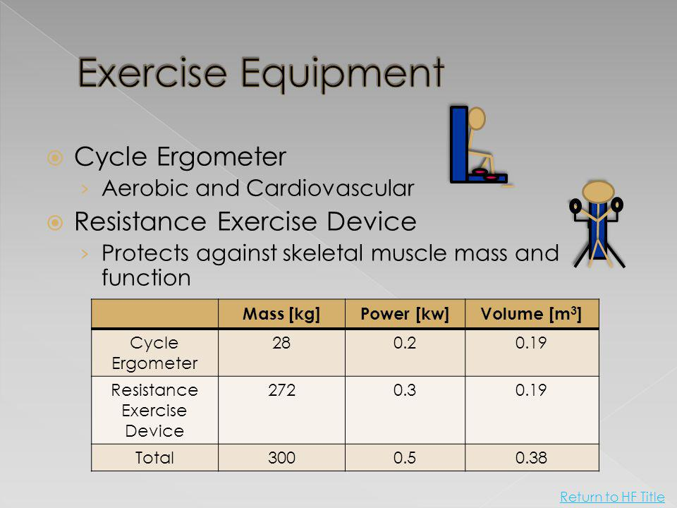 Cycle Ergometer Aerobic and Cardiovascular Resistance Exercise Device Protects against skeletal muscle mass and function Mass [kg]Power [kw]Volume [m