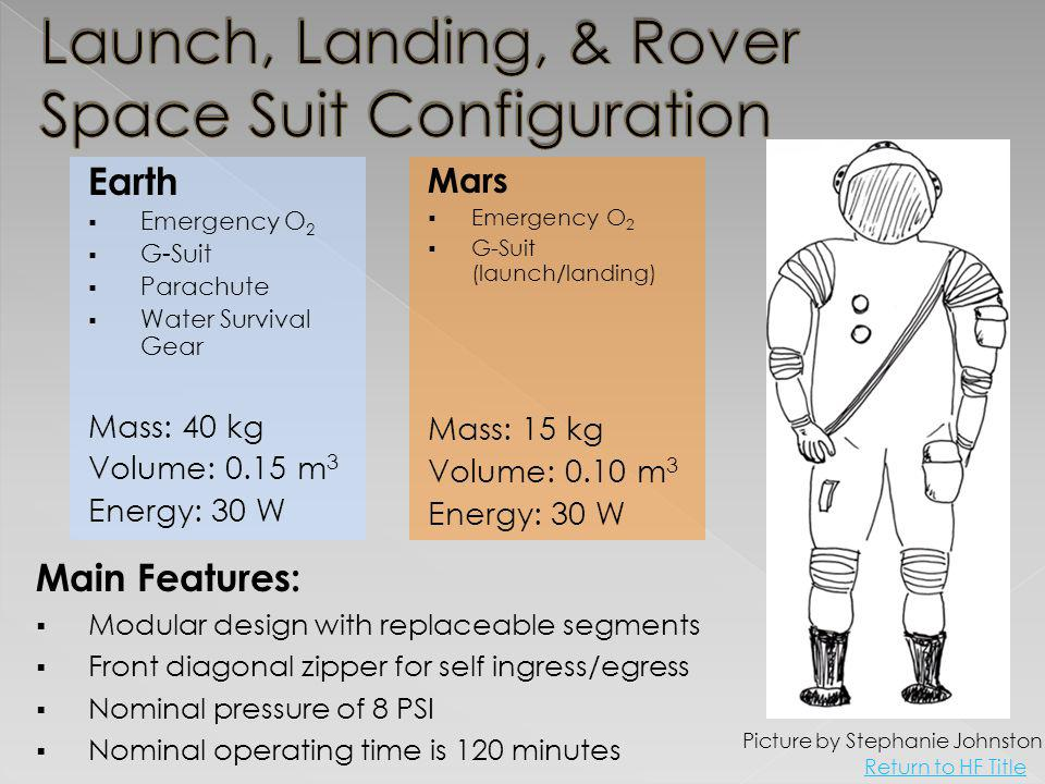 Earth Emergency O 2 G-Suit Parachute Water Survival Gear Mass: 40 kg Volume: 0.15 m 3 Energy: 30 W Mars Emergency O 2 G-Suit (launch/landing) Mass: 15 kg Volume: 0.10 m 3 Energy: 30 W Main Features: Modular design with replaceable segments Front diagonal zipper for self ingress/egress Nominal pressure of 8 PSI Nominal operating time is 120 minutes Picture by Stephanie Johnston Return to HF Title
