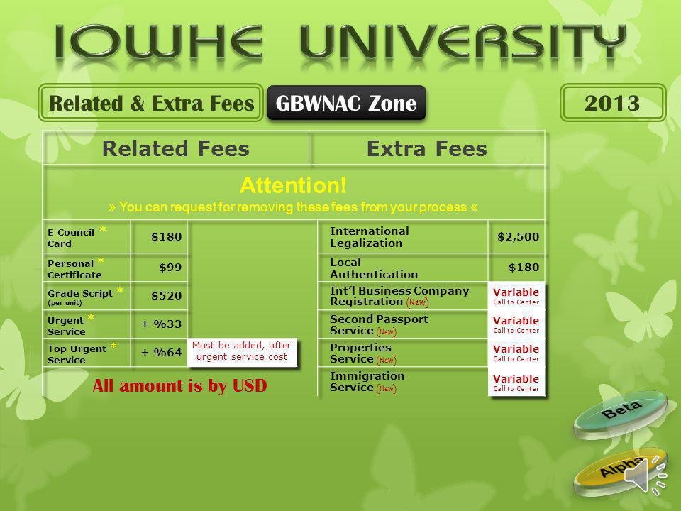Related & Extra Fees2013 GBWNAC Zone