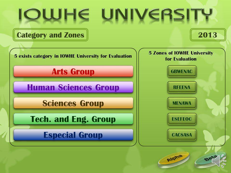 Category and Zones2013 Arts Group GBWENAC Human Sciences Group RFEENA Sciences Group MENAWA Tech.