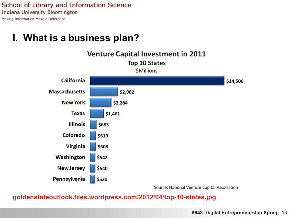 S643: Digital Entrepreneurship Spring 13 I. What is a business plan? goldenstateoutlook.files.wordpress.com/2012/04/top-10-states.jpg
