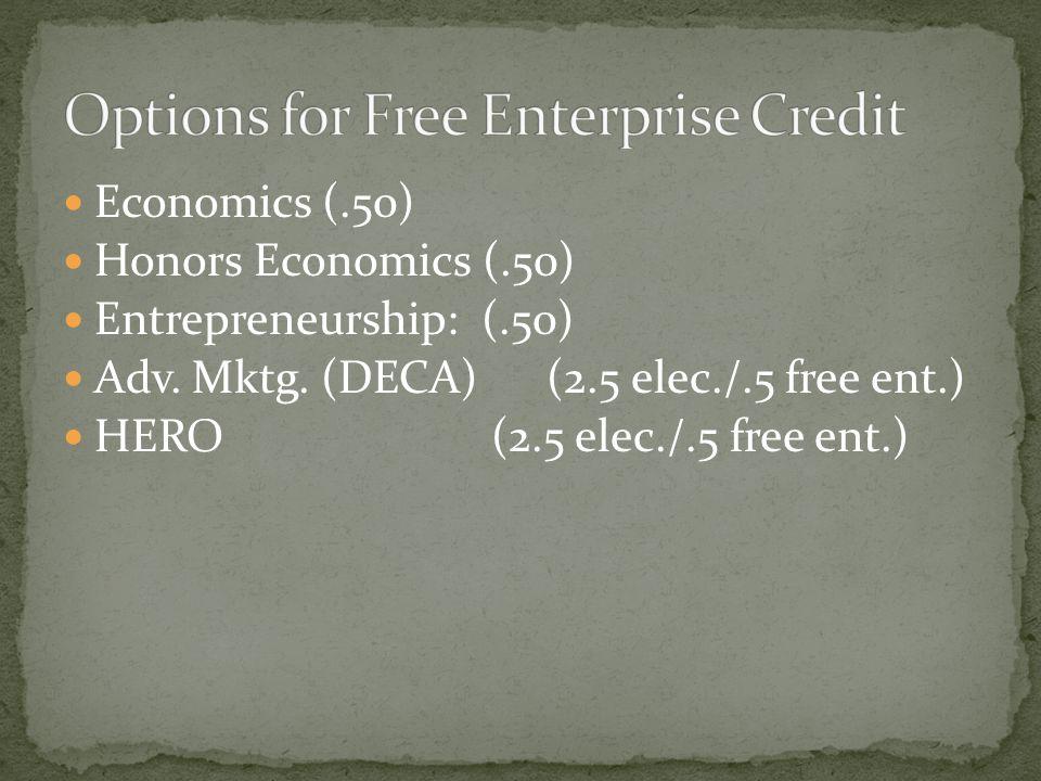 Economics (.50) Honors Economics (.50) Entrepreneurship: (.50) Adv.